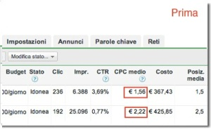 Adwords Prima